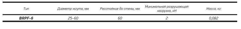 BRPF-6_к