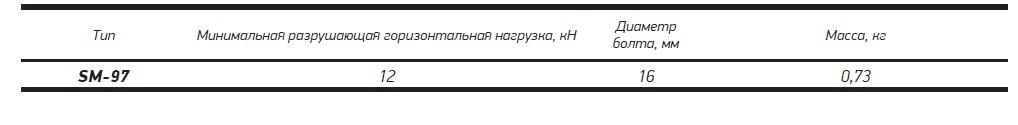 SM-97_к